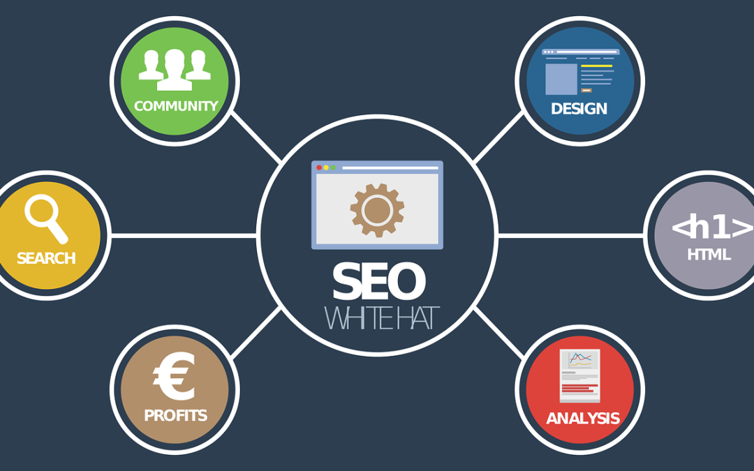 5 Questions You Must Ask SEO Companies In Nigeria