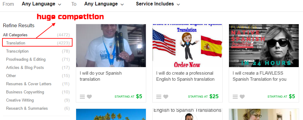 translation gig research