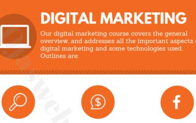Digital Marketing Course Content PDF